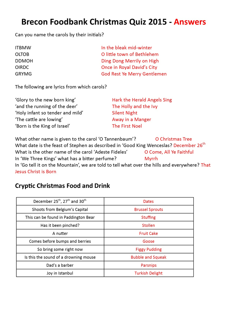 Brecon Foodbank Christmas Quiz - Answers and prizewinner